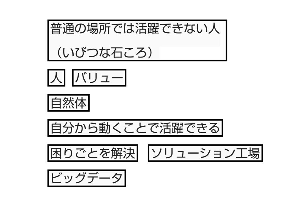 f:id:e-nagata:20180228181735p:plain