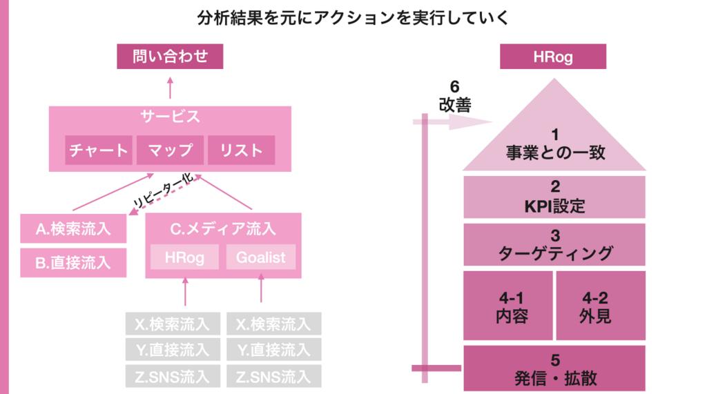 f:id:e-nagata:20180515171902p:plain