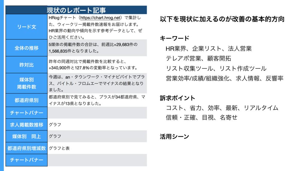 f:id:e-nagata:20180516143733p:plain