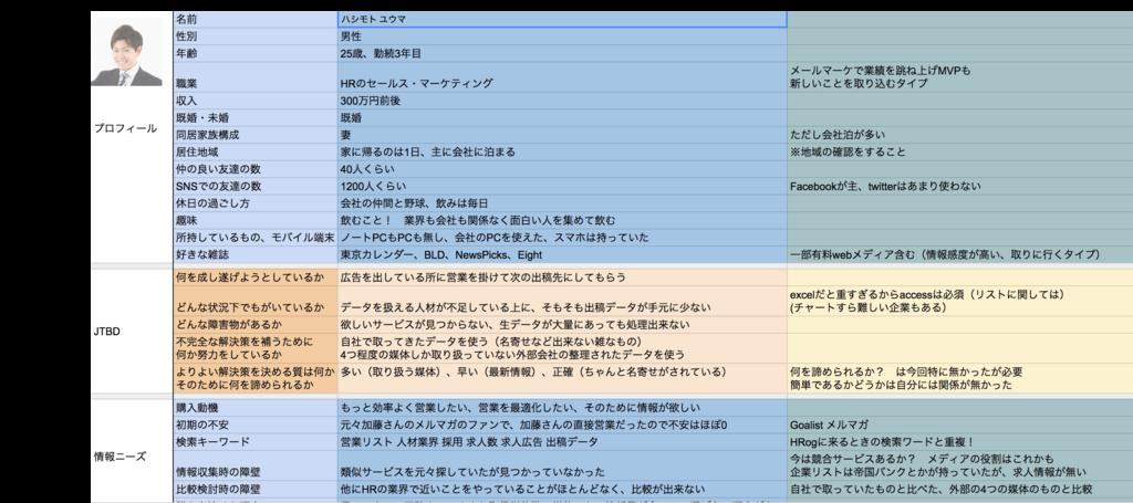 f:id:e-nagata:20180516150044p:plain