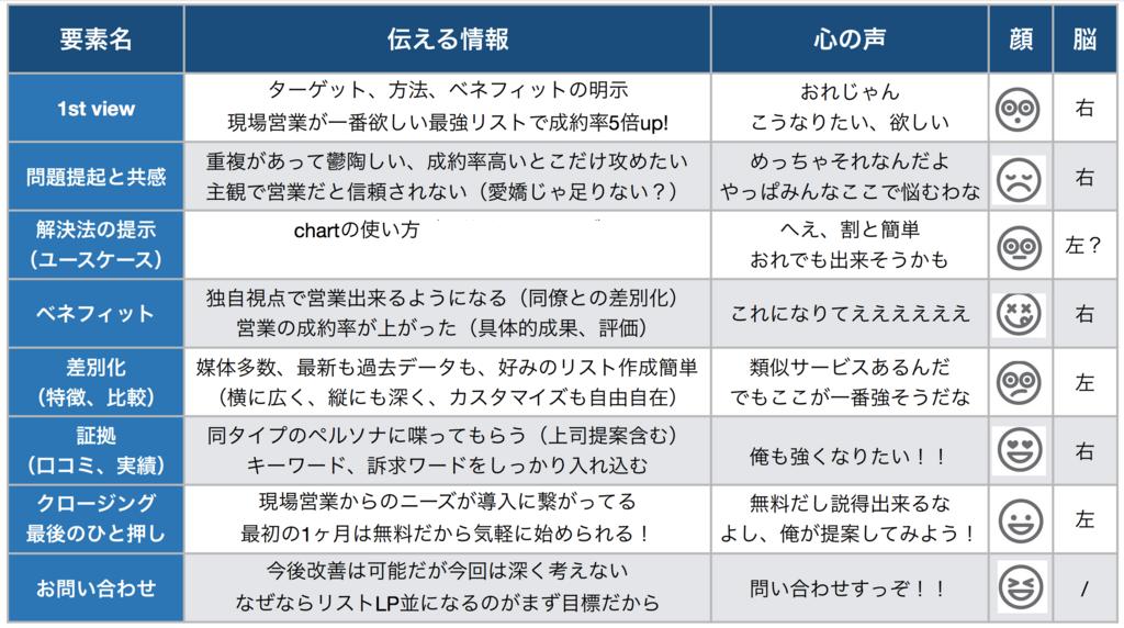 f:id:e-nagata:20180516155058p:plain