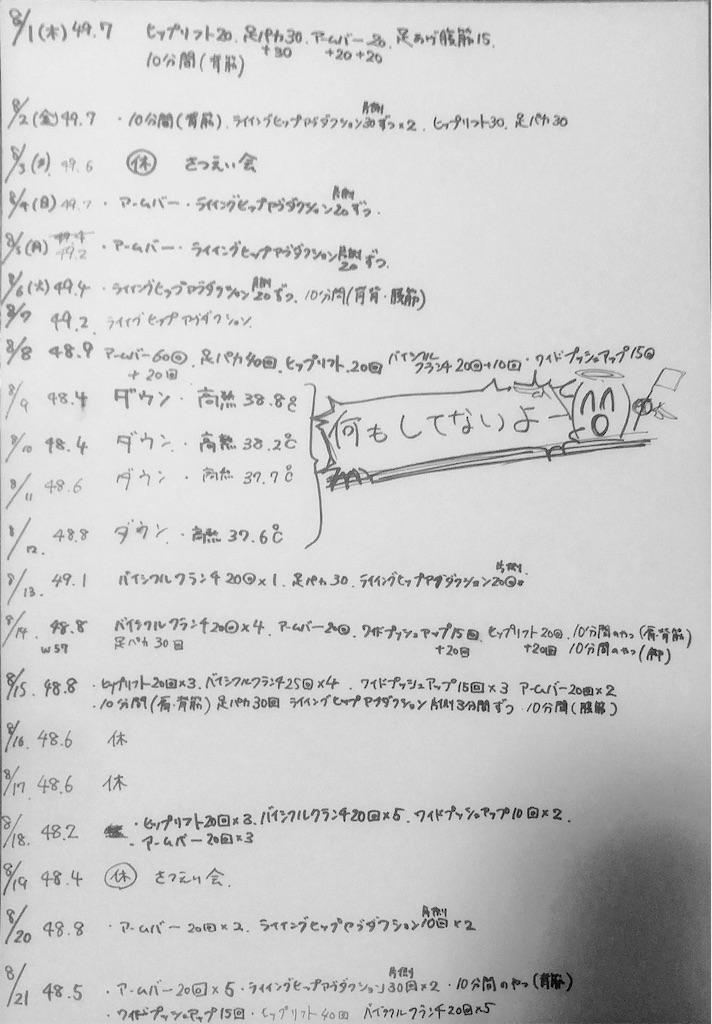 f:id:e-tomatsu:20190821232550j:image