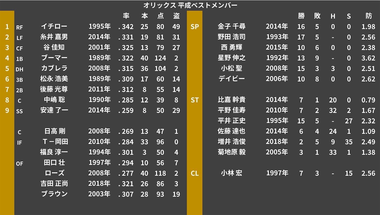 f:id:e36itmc:20181230040137j:image