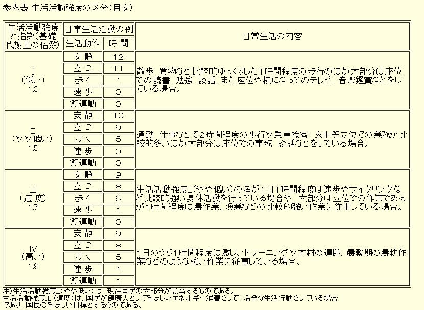 f:id:e5010010:20191104025754p:plain