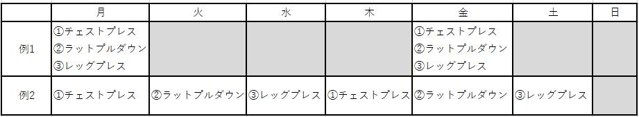 f:id:e5010010:20191218154604p:plain