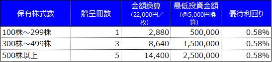 f:id:e510r4:20180330004612p:plain