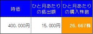f:id:e510r4:20180404001343p:plain