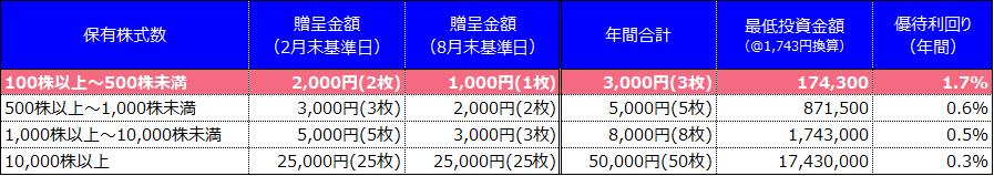 f:id:e510r4:20180524164121p:plain