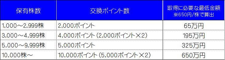 f:id:e510r4:20180603003303p:plain