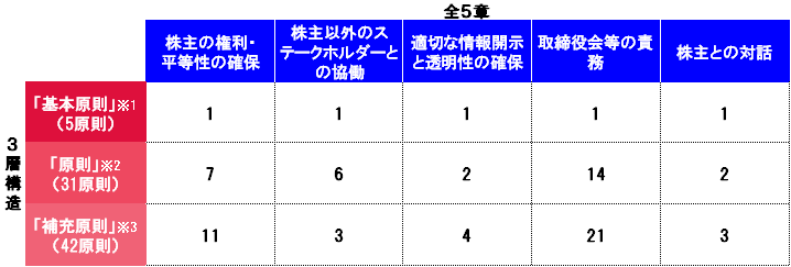 f:id:e510r4:20180829164429p:plain