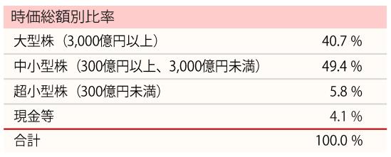f:id:e510r4:20181108003654p:plain