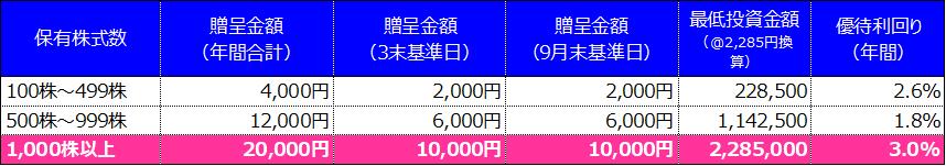 f:id:e510r4:20181203232642p:plain