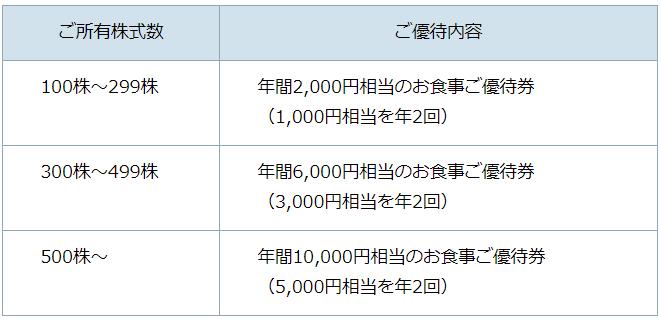 f:id:e510r4:20190104151552p:plain