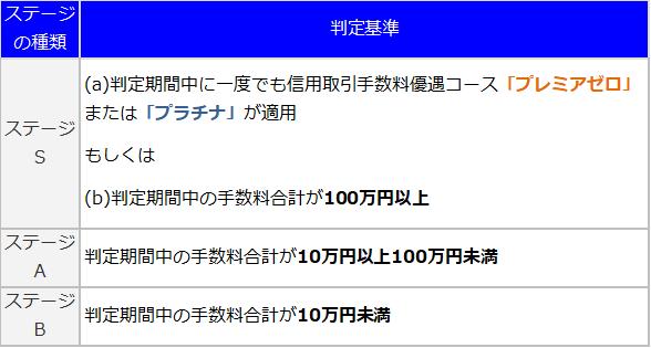 f:id:e510r4:20190409231407p:plain