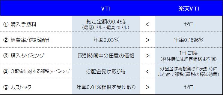 f:id:e510r4:20190411224804p:plain