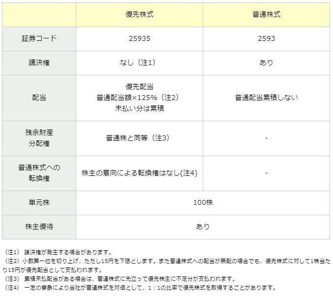 f:id:e510r4:20190726201021p:plain
