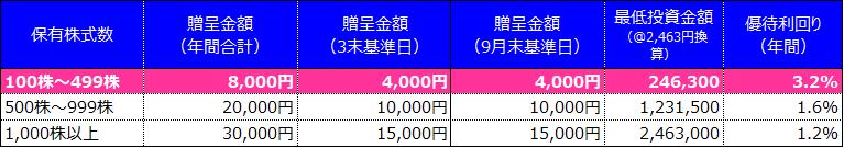f:id:e510r4:20190909085400p:plain