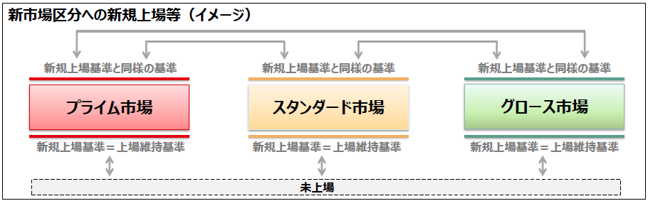 f:id:e510r4:20200221171904p:plain