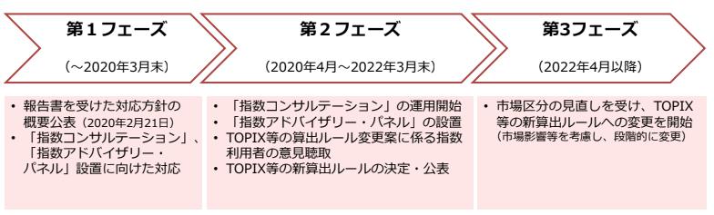 f:id:e510r4:20200221220703p:plain