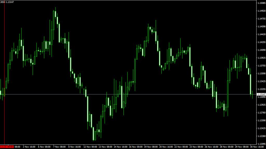 f:id:ea_trader151:20181201232842p:plain