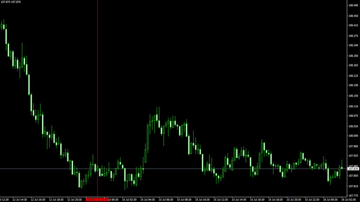 f:id:ea_trader151:20190716084044p:plain