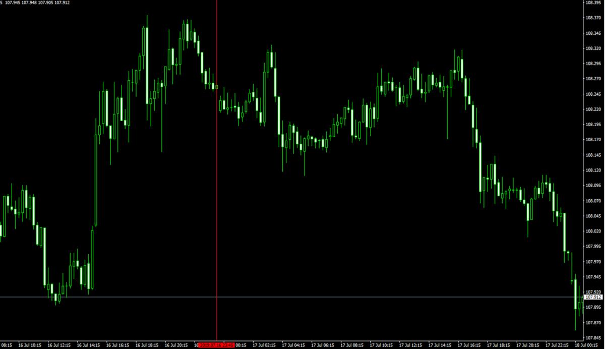 f:id:ea_trader151:20190718082712p:plain