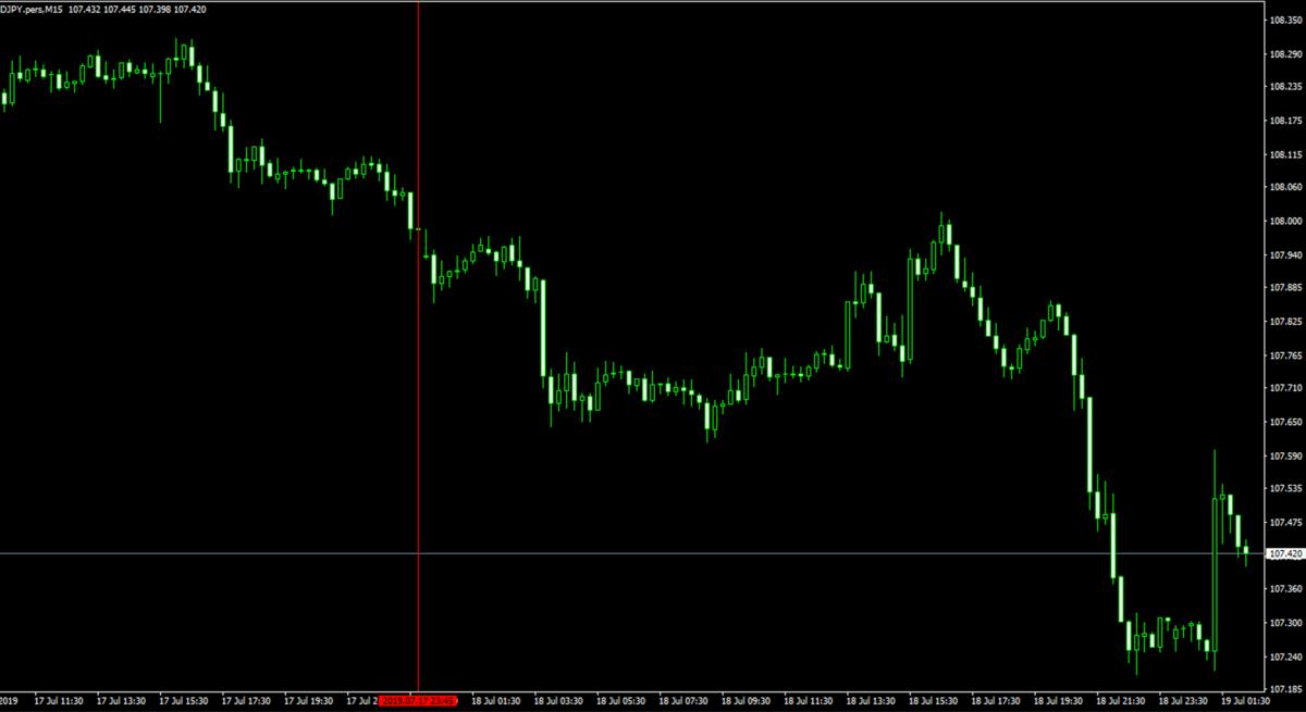 f:id:ea_trader151:20190719082712p:plain