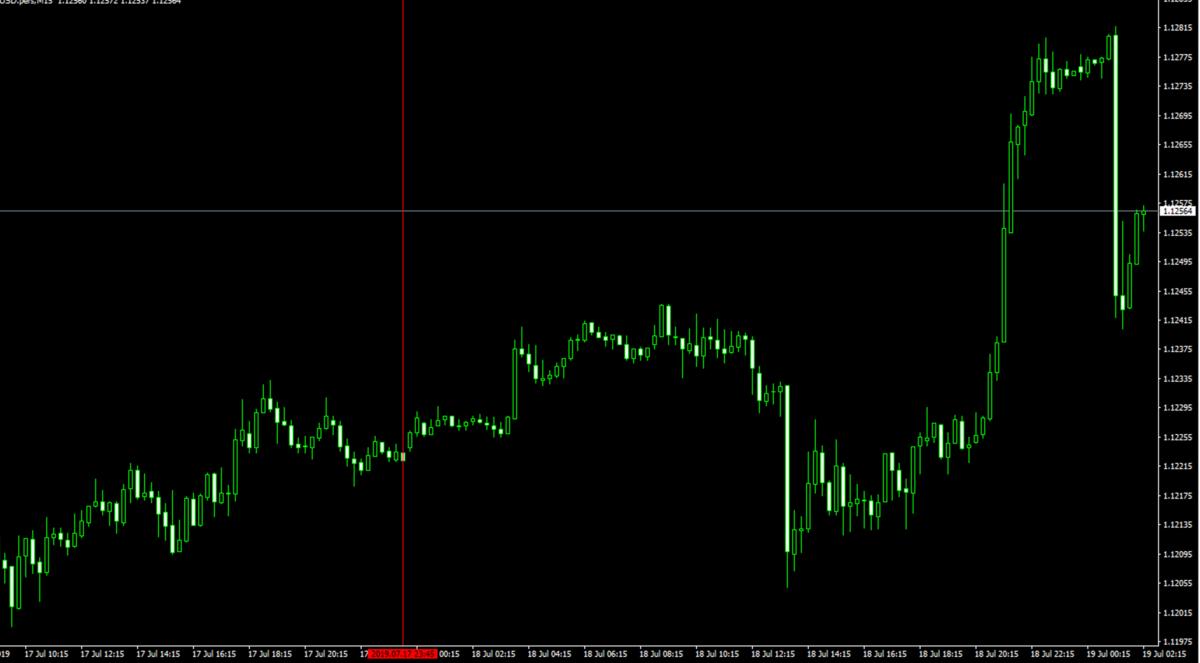 f:id:ea_trader151:20190719082911p:plain