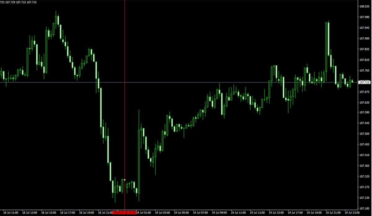 f:id:ea_trader151:20190720102830p:plain