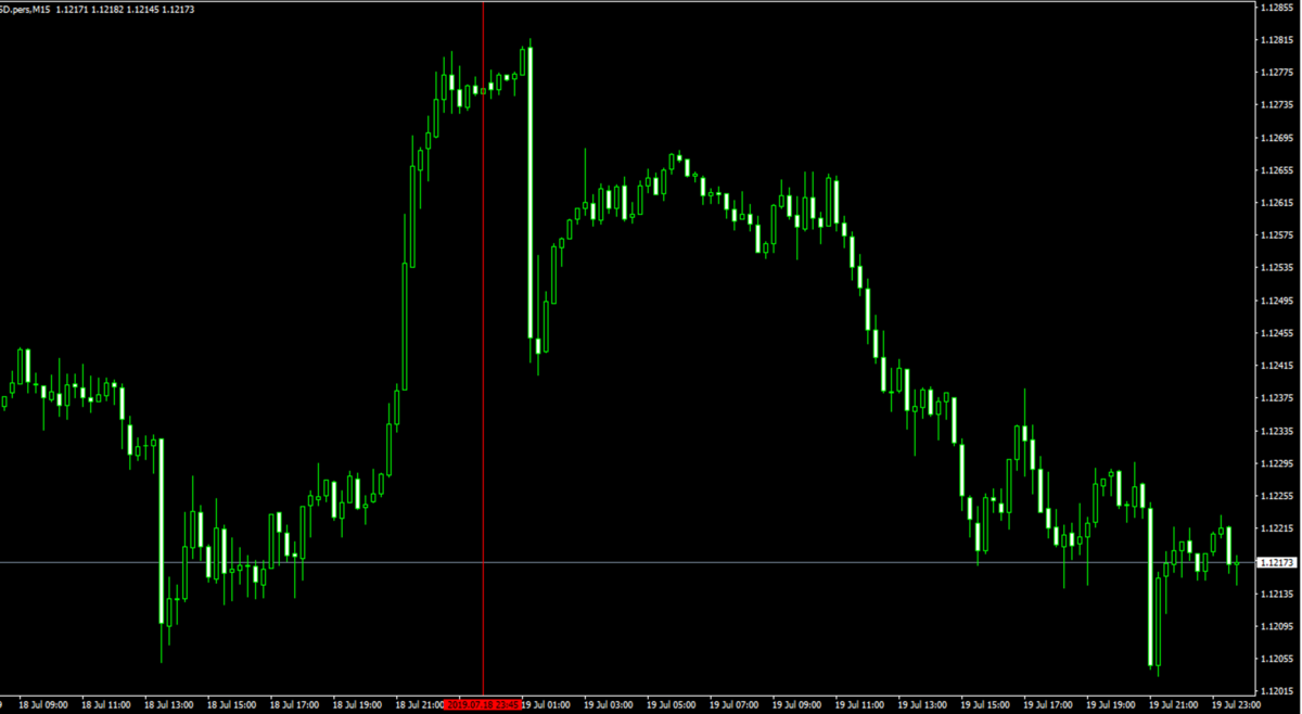 f:id:ea_trader151:20190720103136p:plain