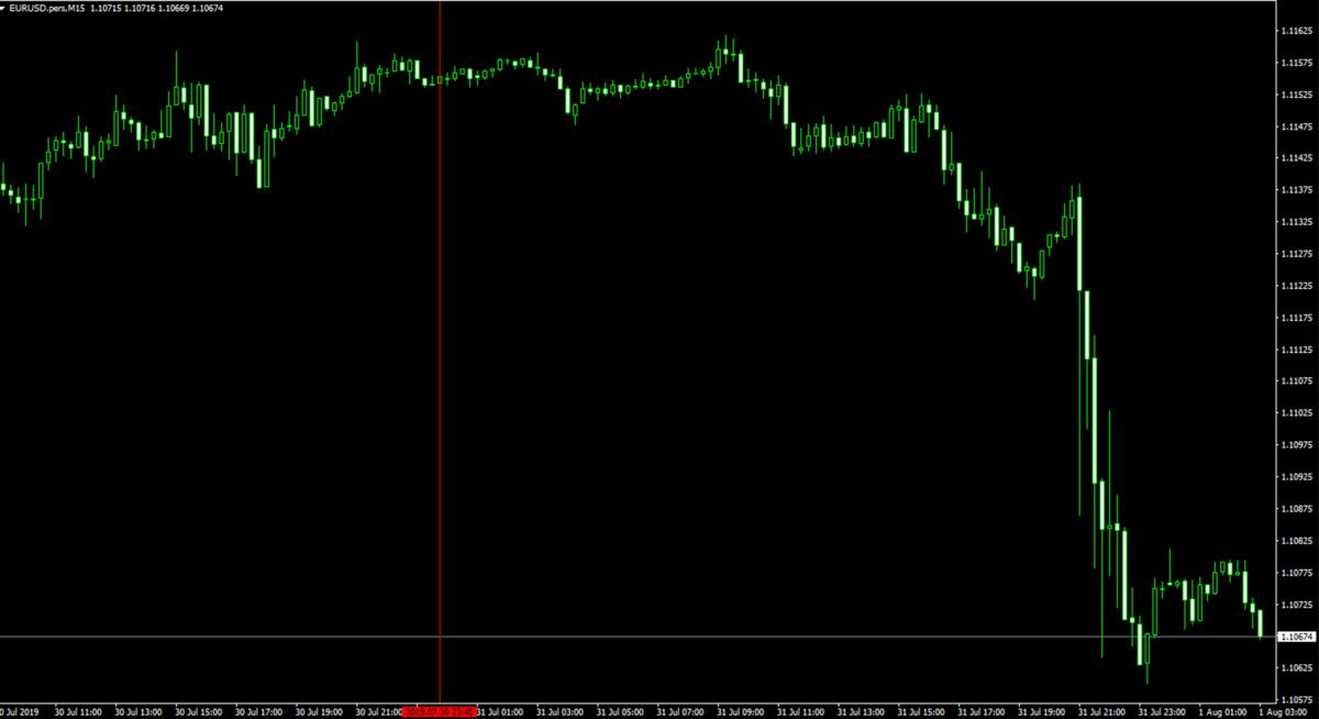 f:id:ea_trader151:20190801090933p:plain