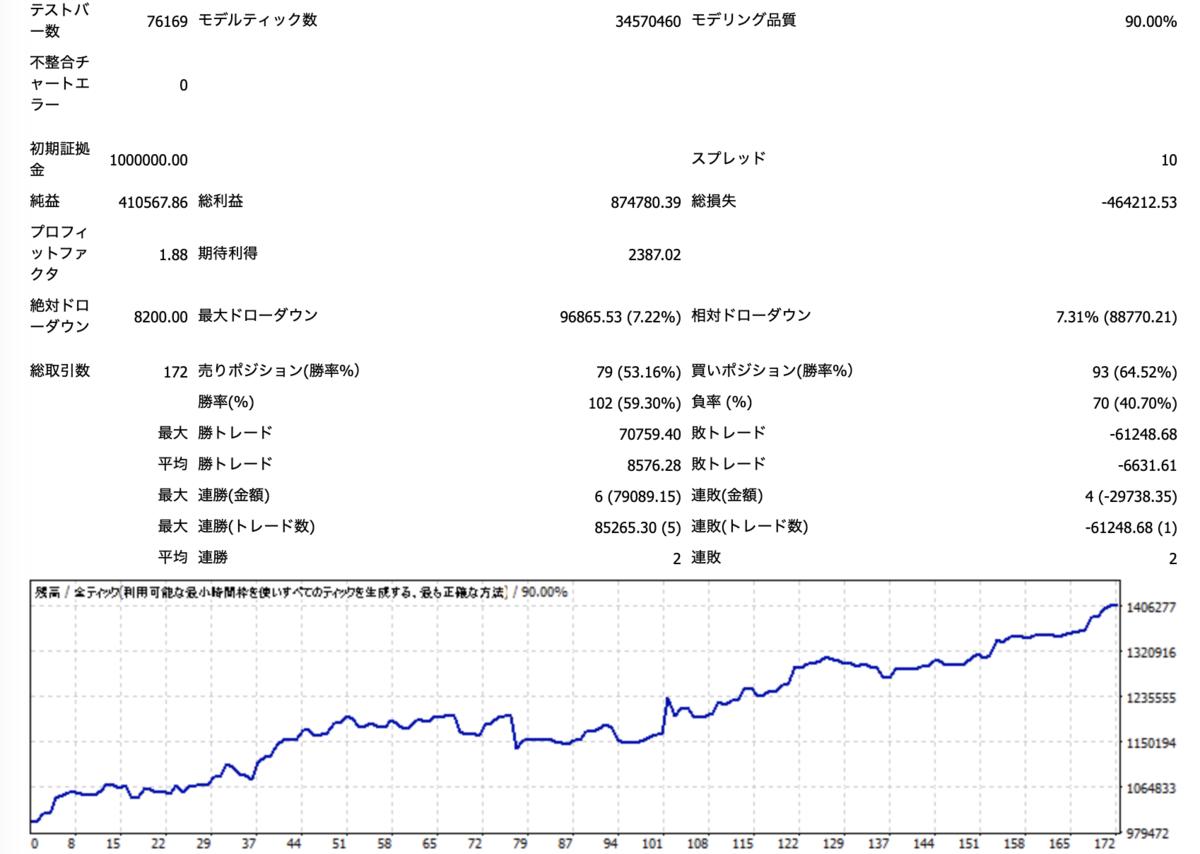 f:id:ea_trader151:20200201150656p:plain