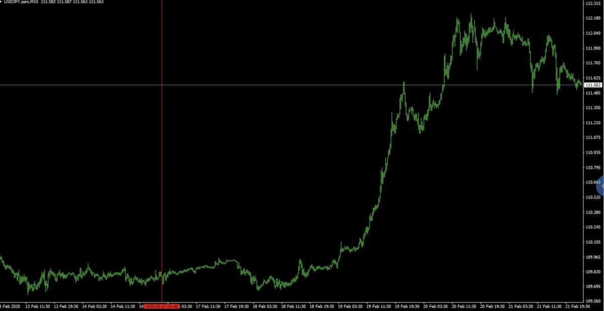 f:id:ea_trader151:20200222214324p:plain