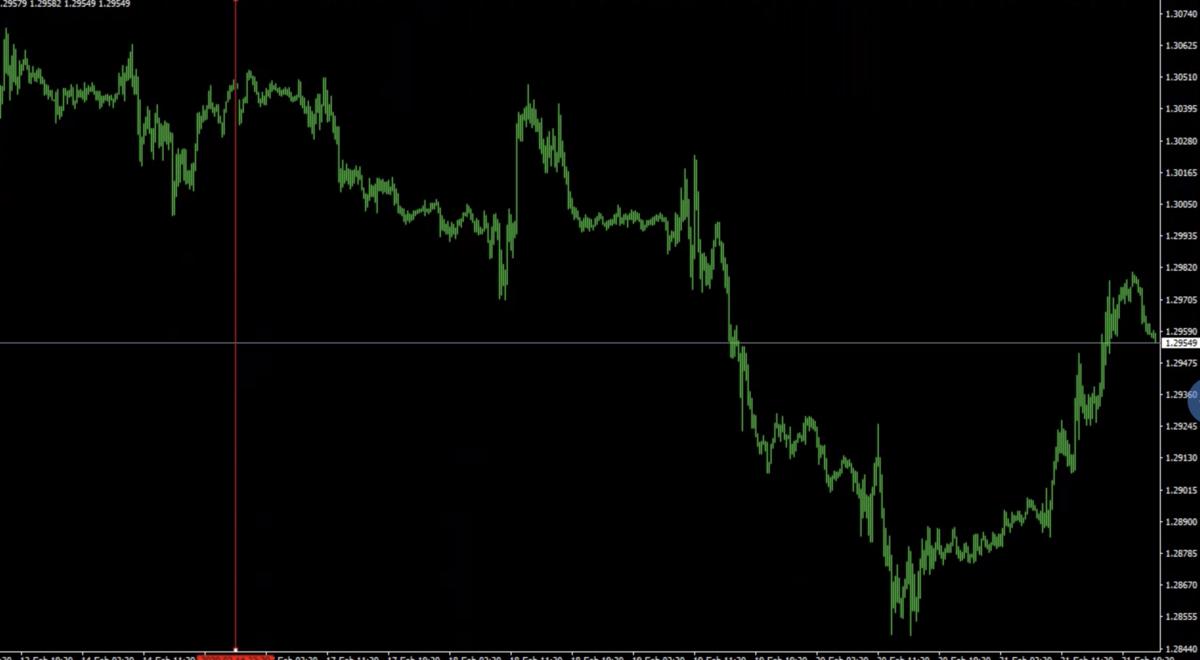 f:id:ea_trader151:20200222214915p:plain