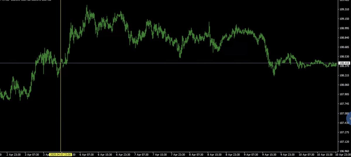 f:id:ea_trader151:20200411182205p:plain