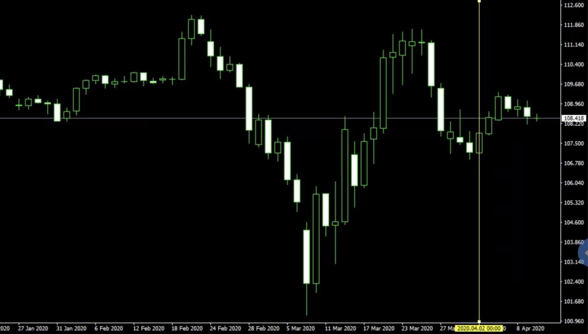 f:id:ea_trader151:20200411182340p:plain