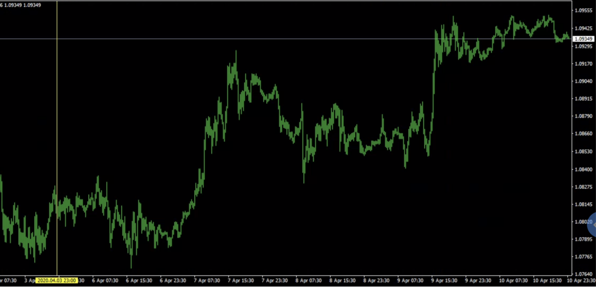 f:id:ea_trader151:20200411182603p:plain