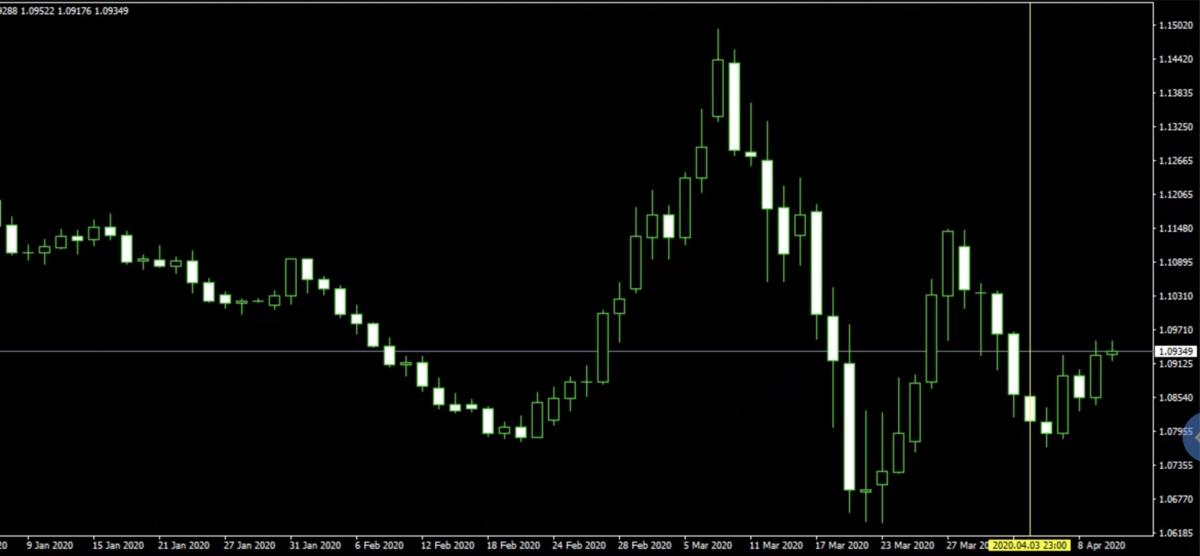 f:id:ea_trader151:20200411182802p:plain