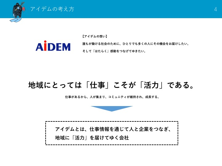 f:id:eaidem:20170509122856j:plain