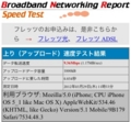 iPhone4S WiFi速度計測:2m:BNRスピードテスト結果(上り)