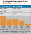 iPhone4S WiFi速度計測:2m:BNRスピードテスト結果(下り)