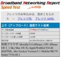 iPhone4S WiFi速度計測:6m:BNRスピードテスト結果(上り)