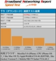 iPhone4S WiFi速度計測:6m:BNRスピードテスト結果(下り)