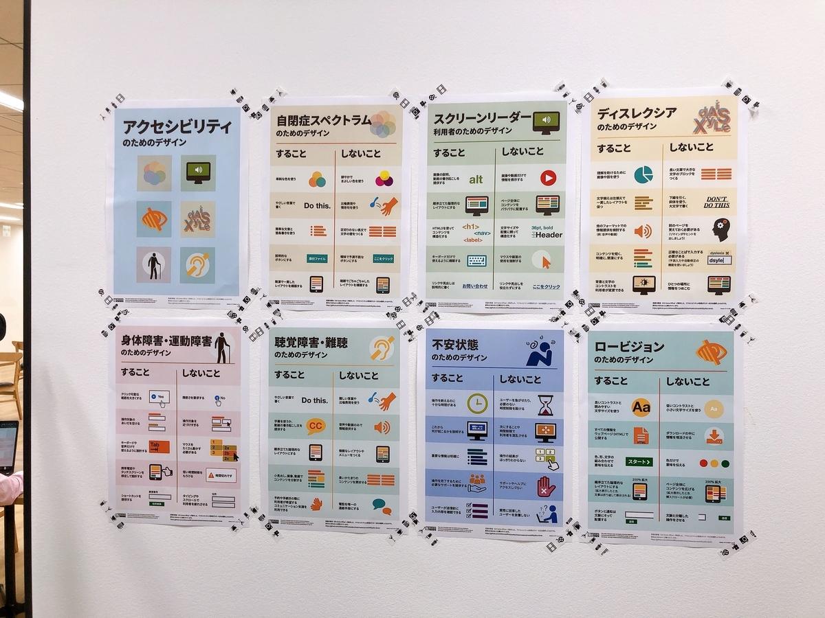 壁に並べて貼られた「アクセシビリティのためのデザイン」の8枚のポスター