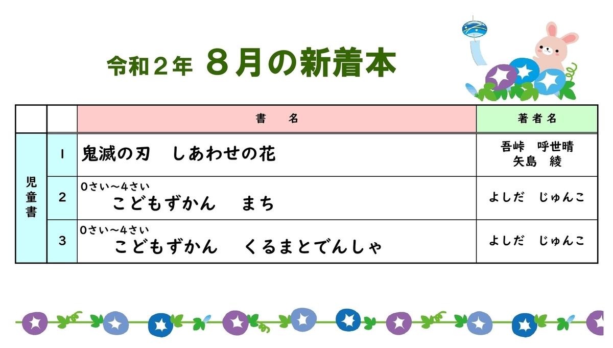 f:id:easttotuka:20200804160503j:plain