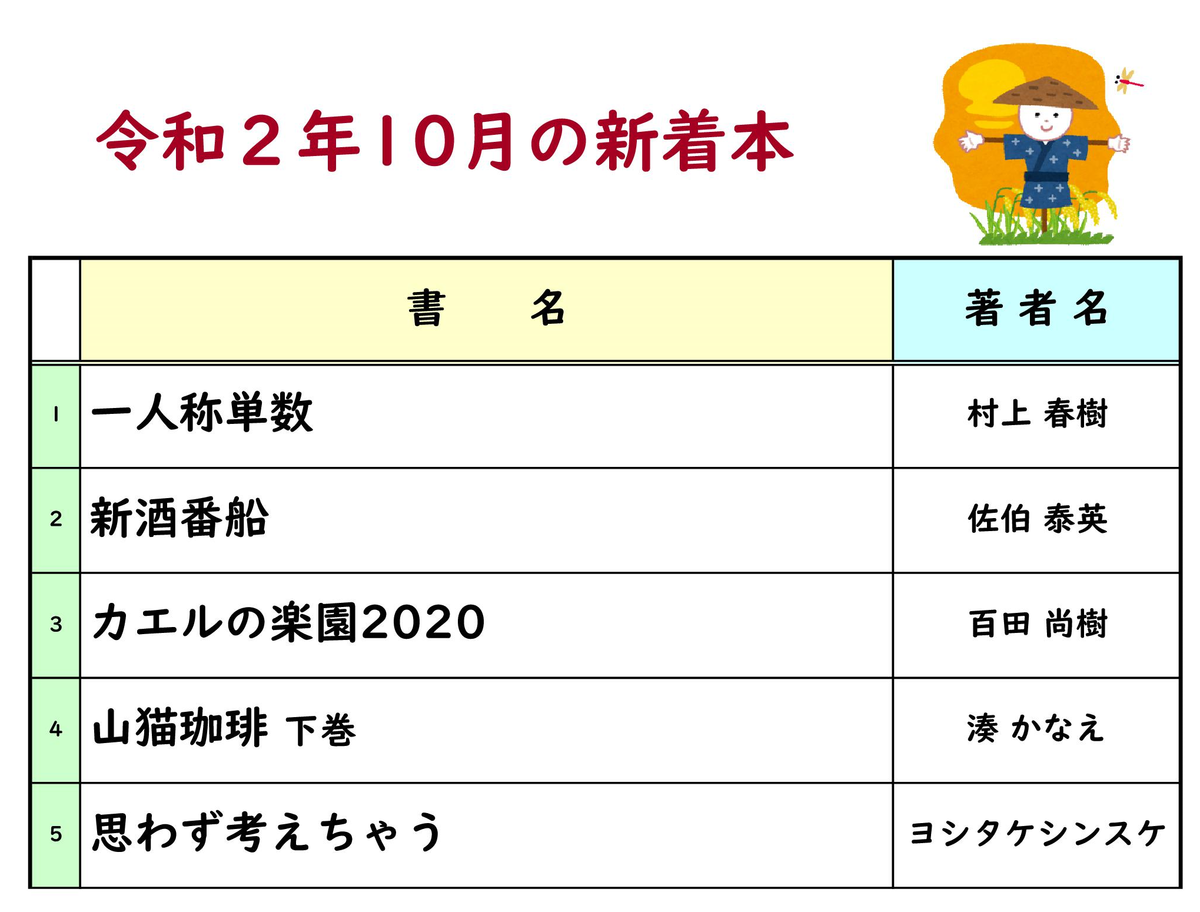 f:id:easttotuka:20201004092927p:plain