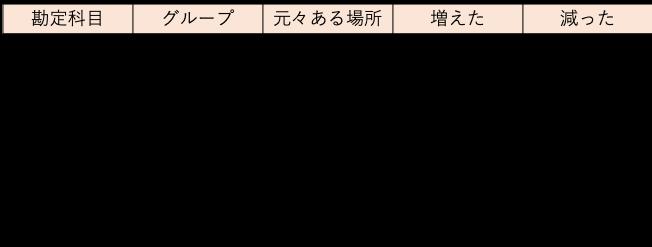 f:id:easy_boki:20200225213422p:plain