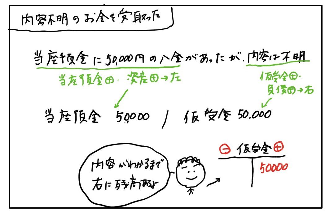 f:id:easy_boki:20200308111605j:plain