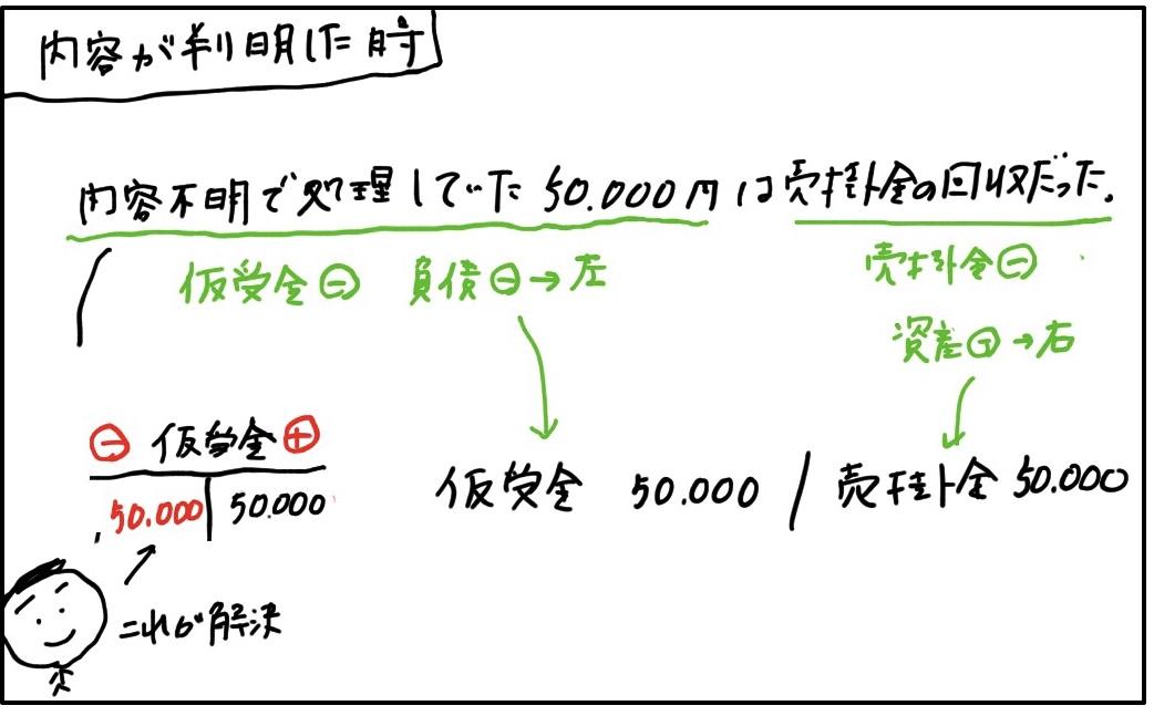 f:id:easy_boki:20200308111705j:plain