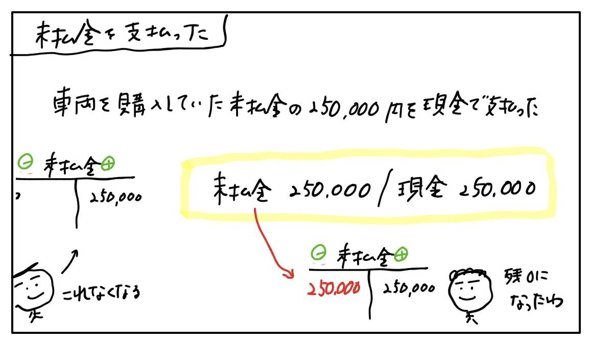 f:id:easy_boki:20200309212441j:plain